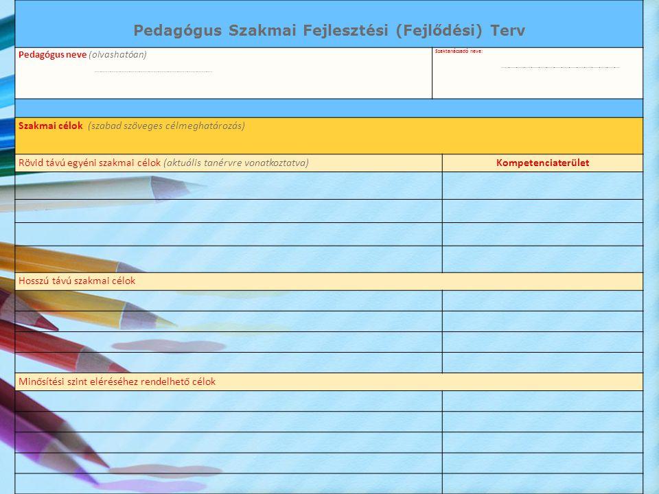 Pedagógus Szakmai Fejlesztési (Fejlődési) Terv