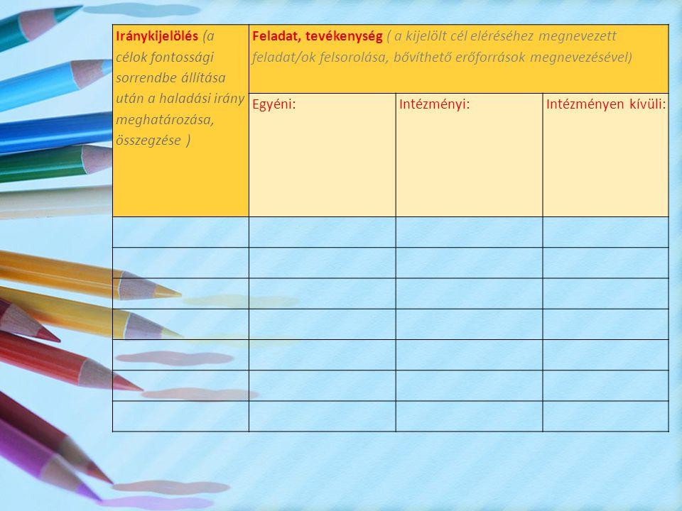 Iránykijelölés (a célok fontossági sorrendbe állítása után a haladási irány meghatározása, összegzése )