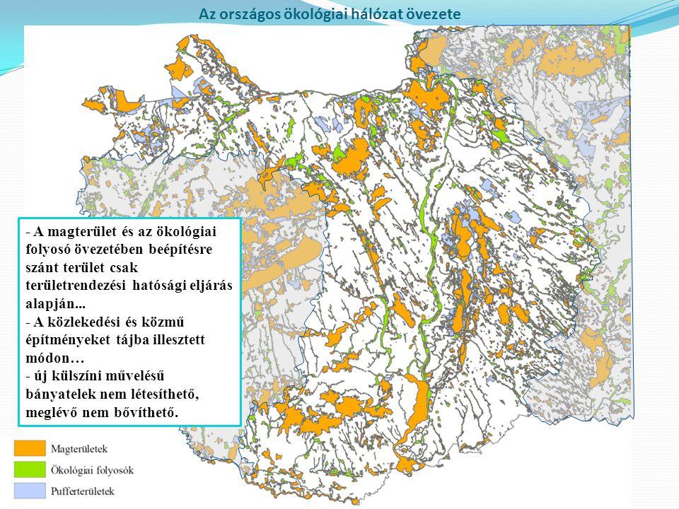 Az országos ökológiai hálózat övezete