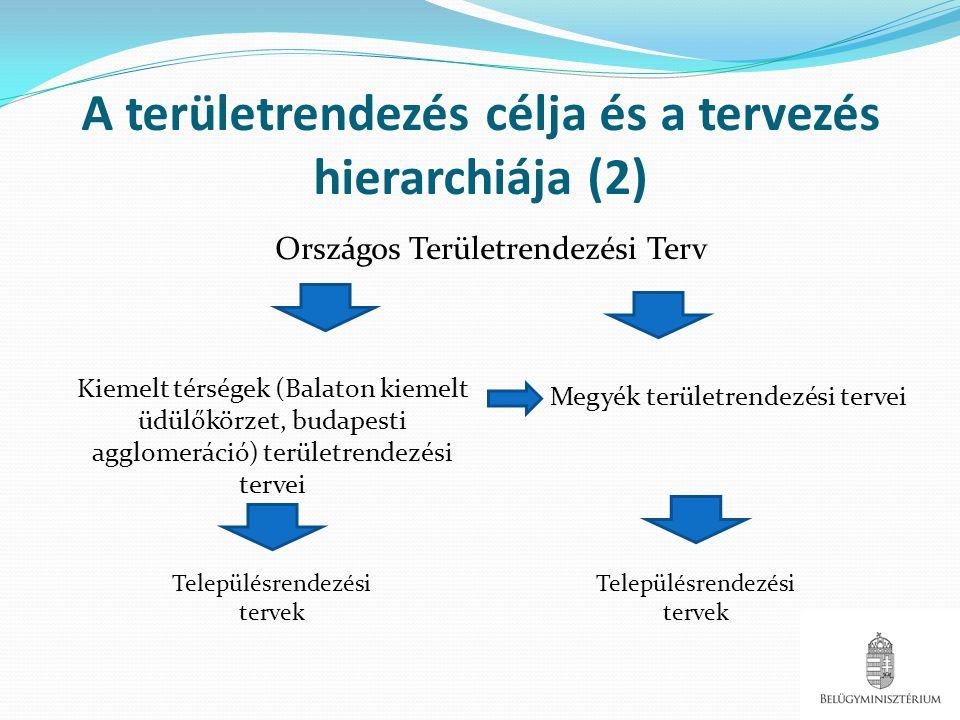 A területrendezés célja és a tervezés hierarchiája (2)