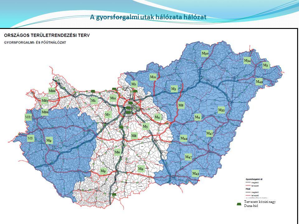 A gyorsforgalmi utak hálózata hálózat