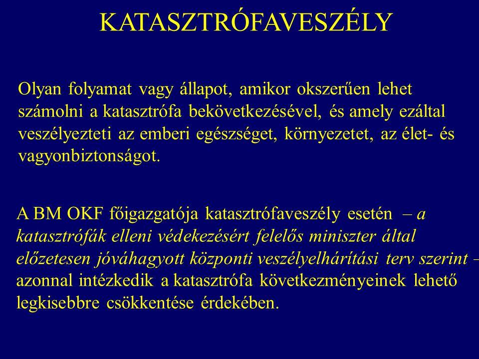KATASZTRÓFAVESZÉLY