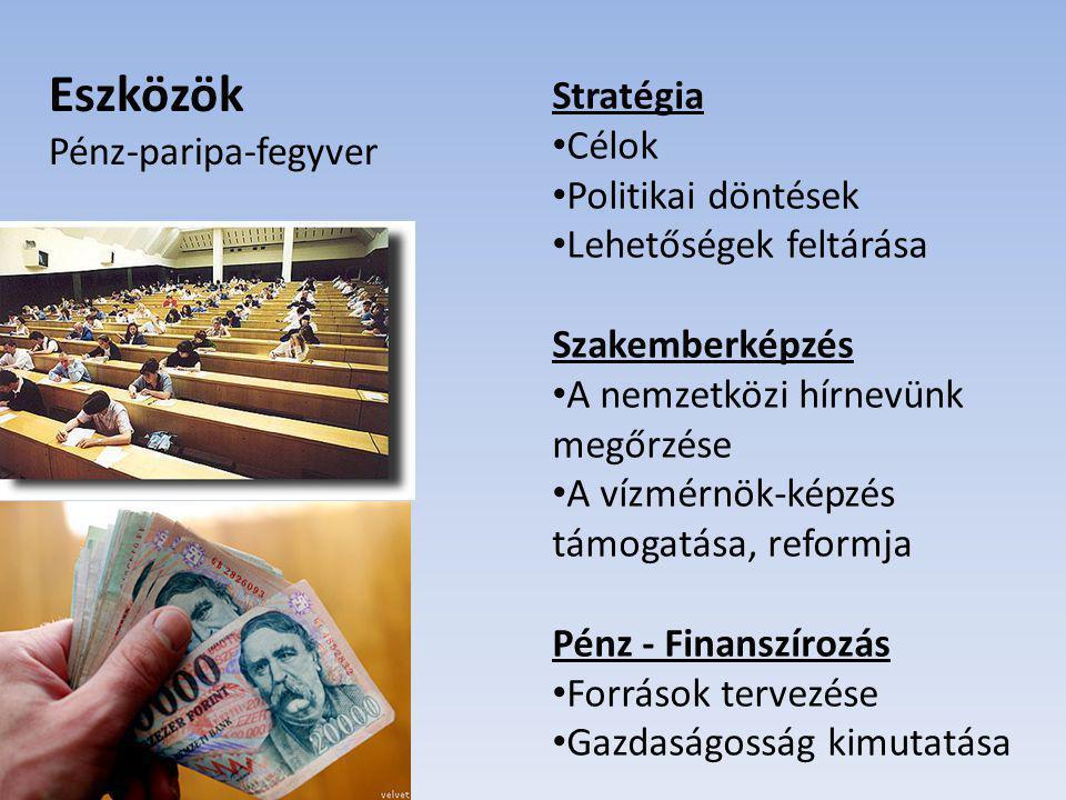 Eszközök Stratégia Pénz-paripa-fegyver Célok Politikai döntések