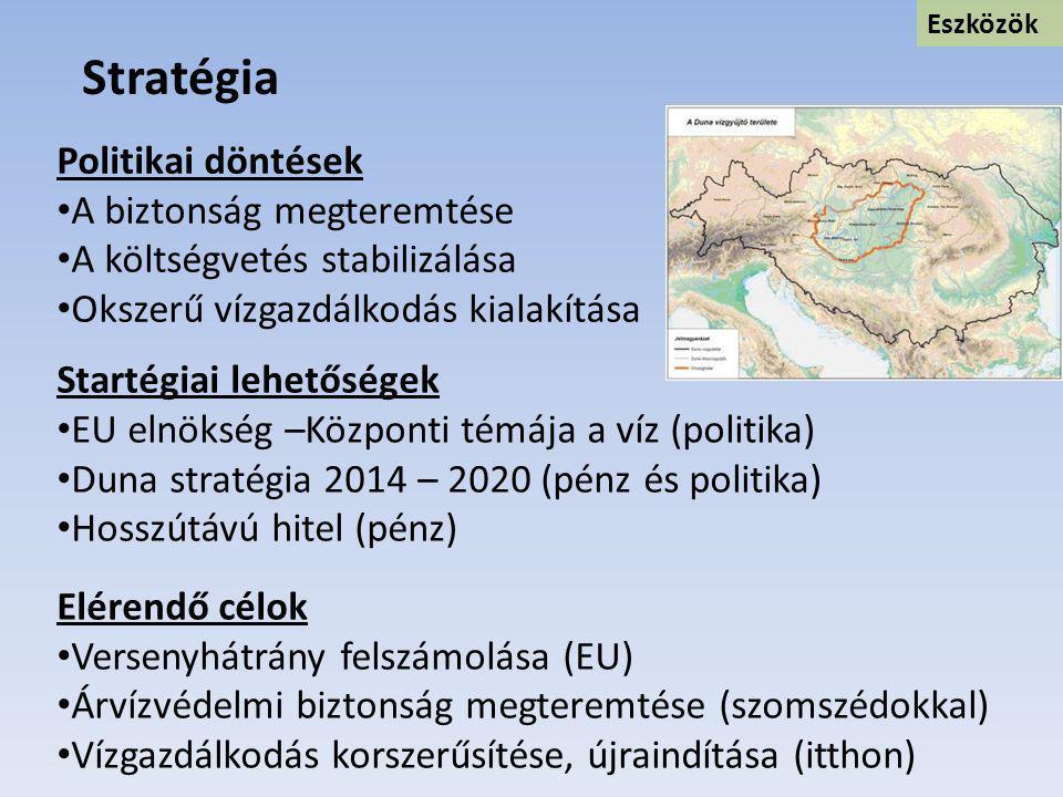 Stratégia Politikai döntések A biztonság megteremtése