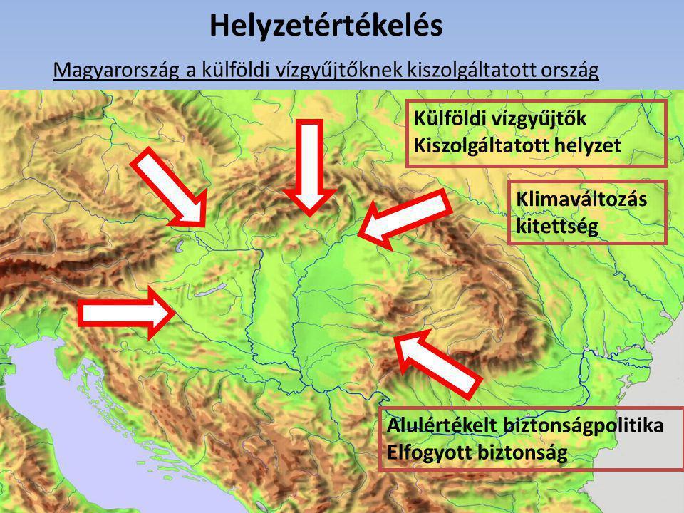 Helyzetértékelés Magyarország a külföldi vízgyűjtőknek kiszolgáltatott ország. Külföldi vízgyűjtők.