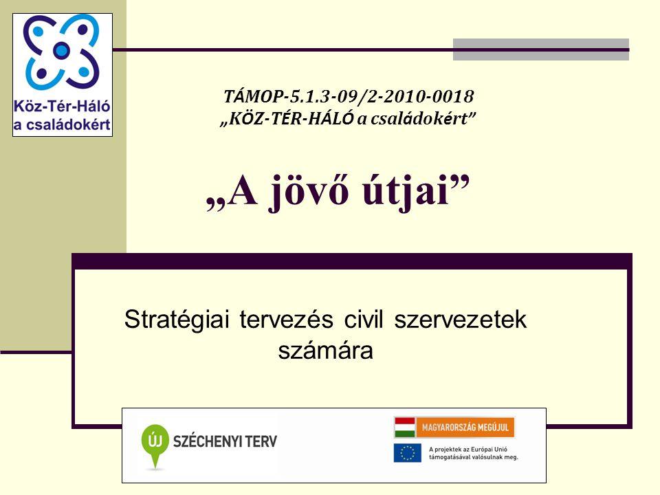 Stratégiai tervezés civil szervezetek számára