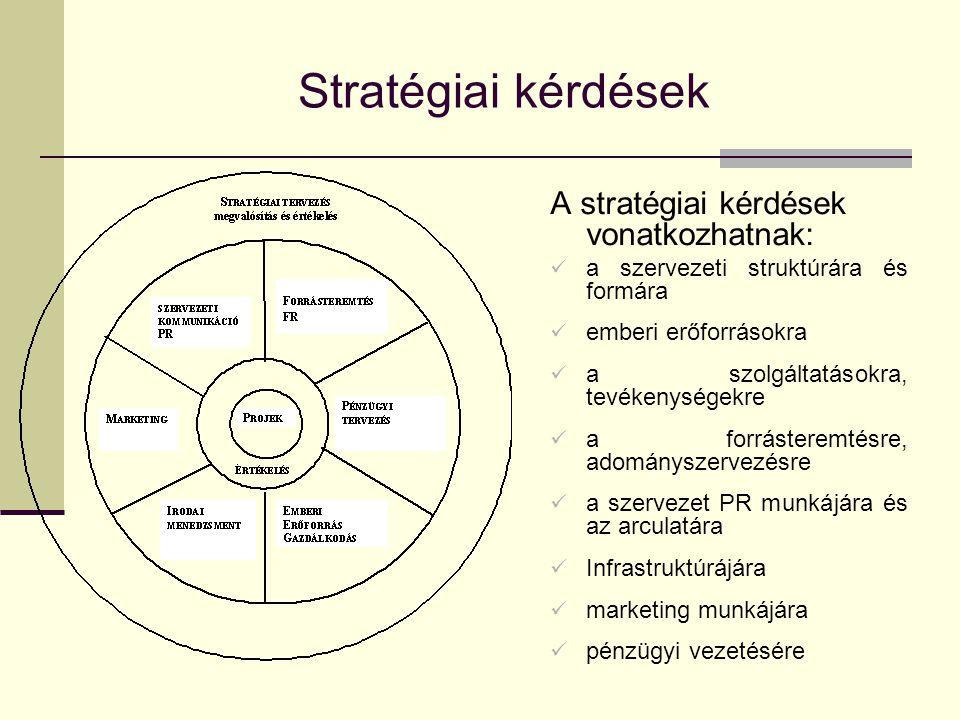 Stratégiai kérdések A stratégiai kérdések vonatkozhatnak: