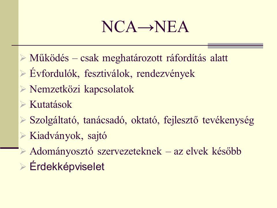 NCA→NEA Működés – csak meghatározott ráfordítás alatt