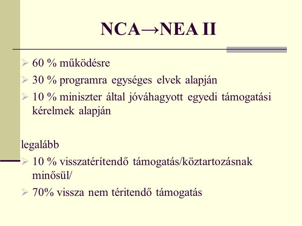 NCA→NEA II 60 % működésre 30 % programra egységes elvek alapján