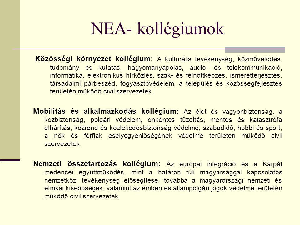 NEA- kollégiumok
