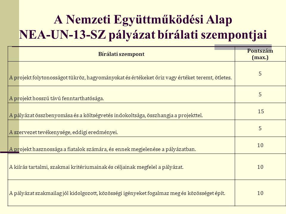 A Nemzeti Együttműködési Alap NEA-UN-13-SZ pályázat bírálati szempontjai