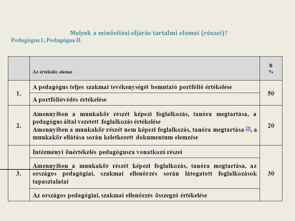 Melyek a minősítési eljárás tartalmi elemei (részei)