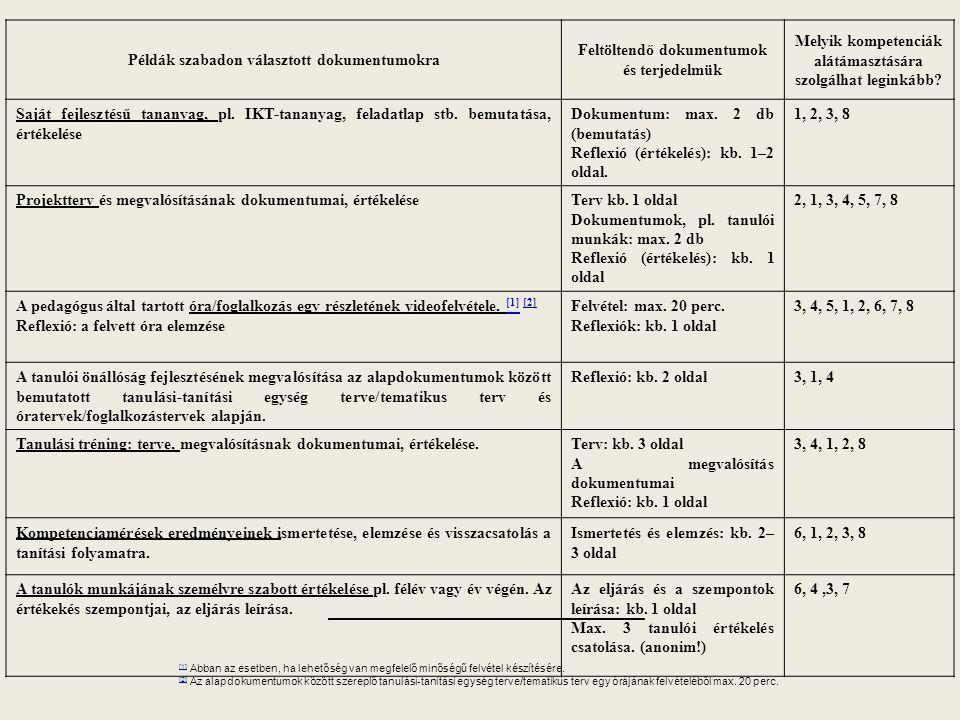 Példák szabadon választott dokumentumokra