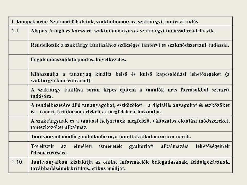 1. kompetencia: Szakmai feladatok, szaktudományos, szaktárgyi, tantervi tudás