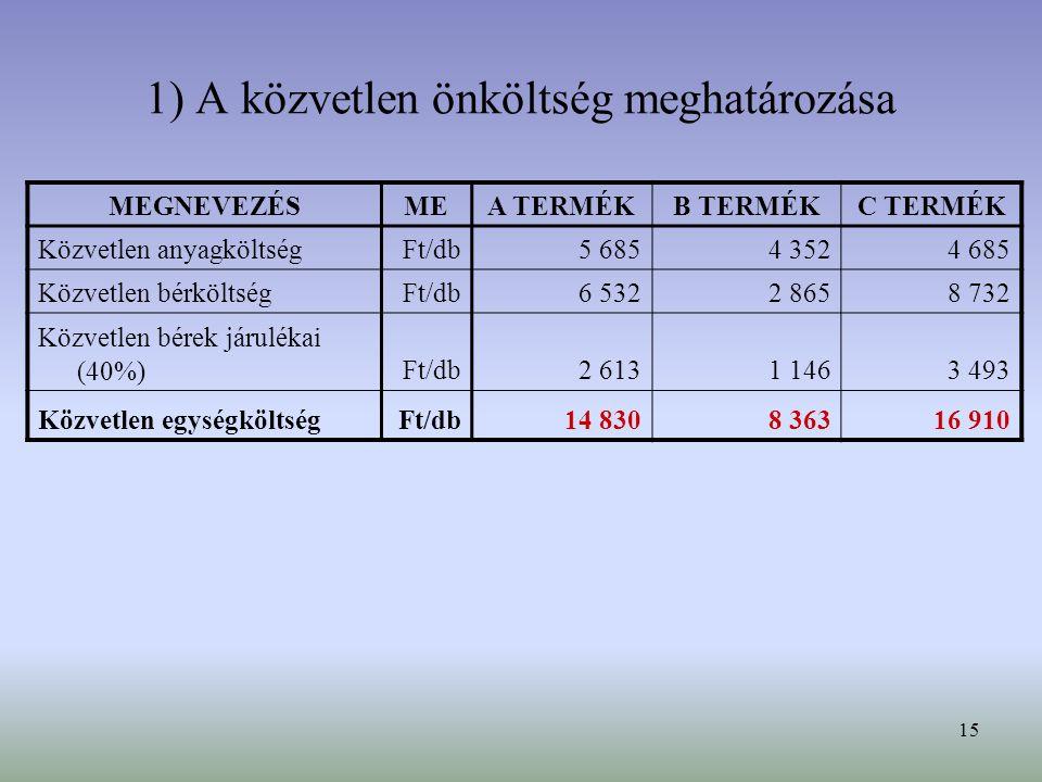 1) A közvetlen önköltség meghatározása