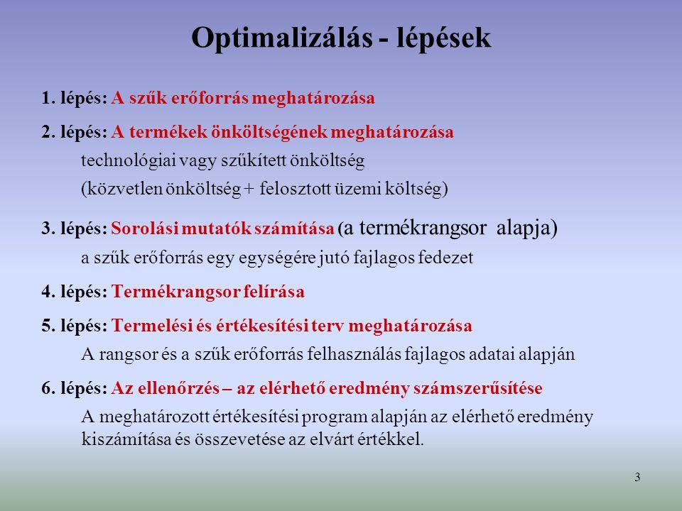 Optimalizálás - lépések