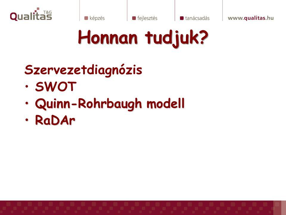 Honnan tudjuk Szervezetdiagnózis SWOT Quinn-Rohrbaugh modell RaDAr