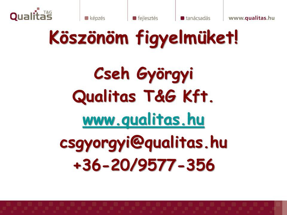 Köszönöm figyelmüket. Cseh Györgyi Qualitas T&G Kft.
