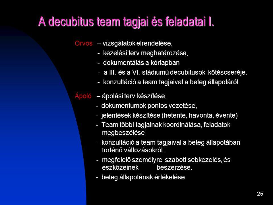 A decubitus team tagjai és feladatai I.
