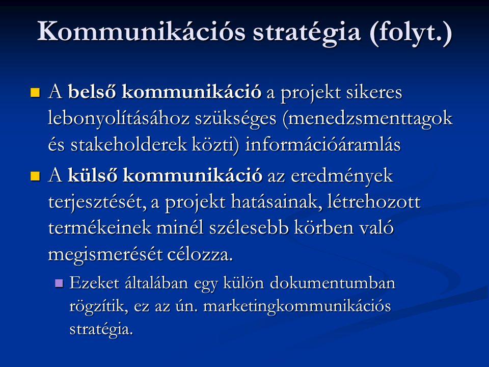 Kommunikációs stratégia (folyt.)