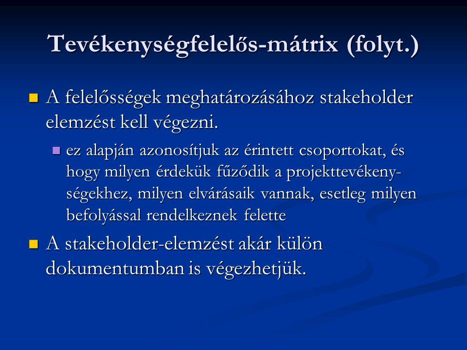 Tevékenységfelelős-mátrix (folyt.)
