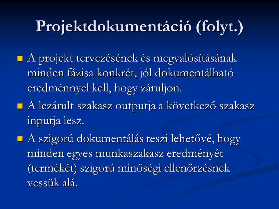 Projektdokumentáció (folyt.)