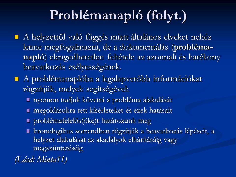 Problémanapló (folyt.)