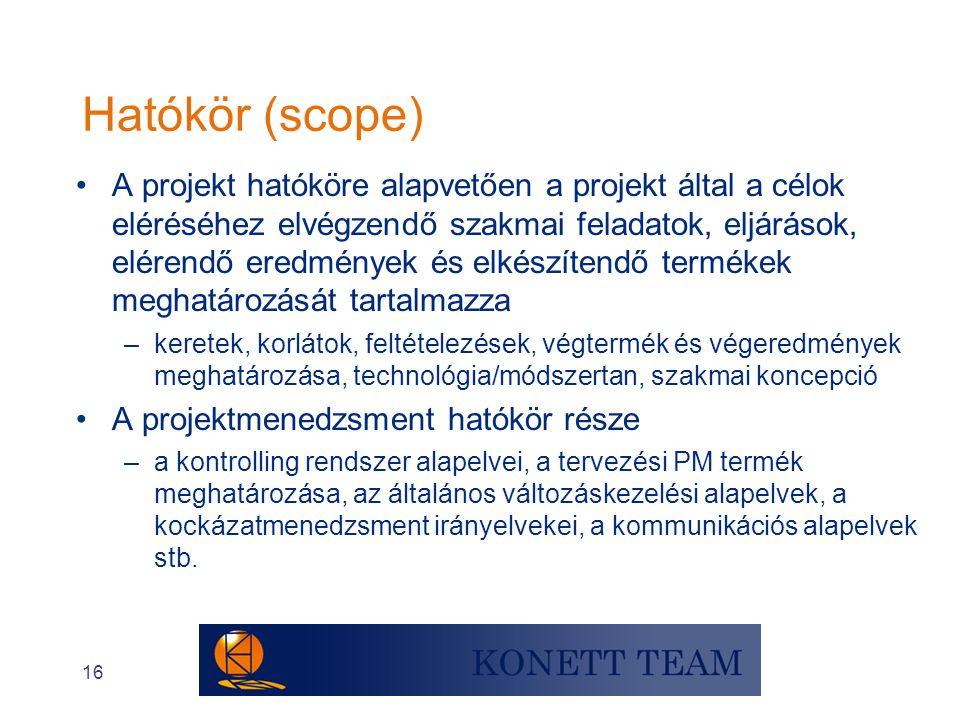 Hatókör (scope)