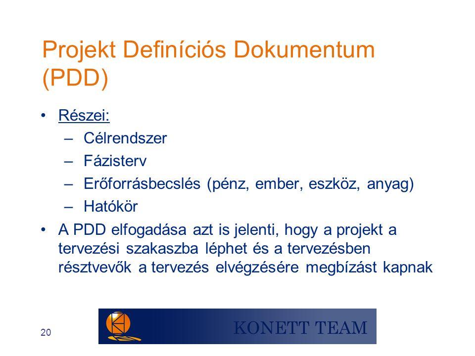 Projekt Definíciós Dokumentum (PDD)