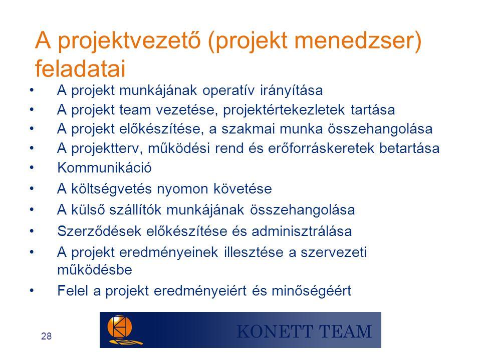 A projektvezető (projekt menedzser) feladatai