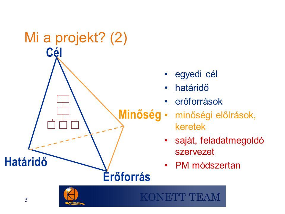 Mi a projekt (2) Cél Minőség Határidő Erőforrás egyedi cél határidő