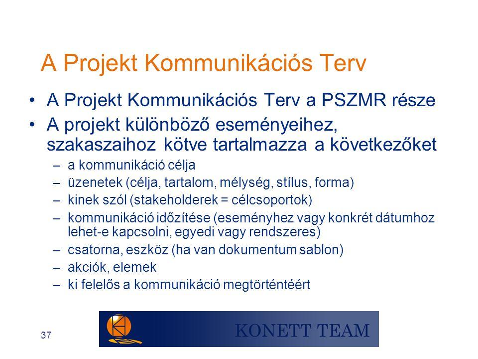 A Projekt Kommunikációs Terv