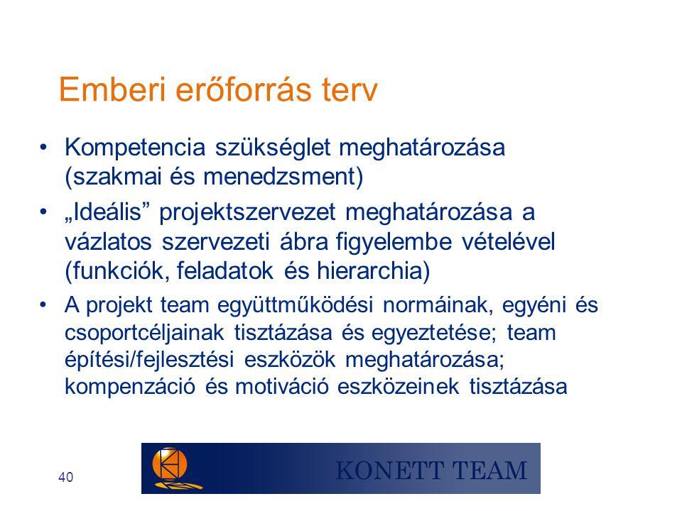 Emberi erőforrás terv Kompetencia szükséglet meghatározása (szakmai és menedzsment)