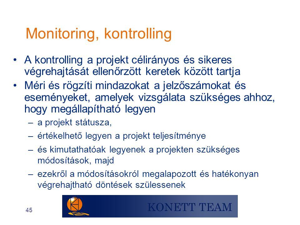 Monitoring, kontrolling