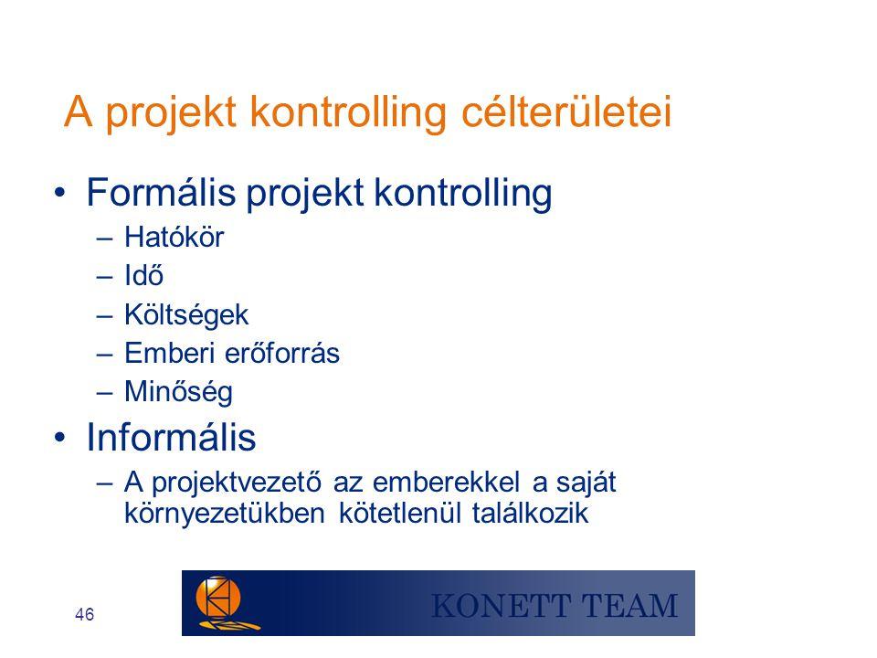 A projekt kontrolling célterületei