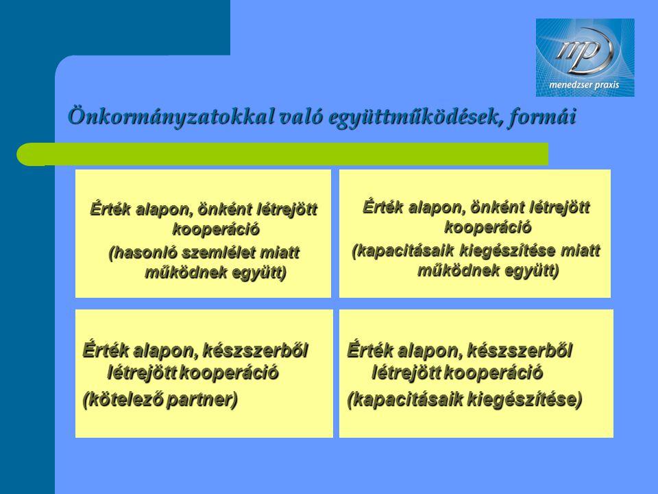 Önkormányzatokkal való együttműködések, formái