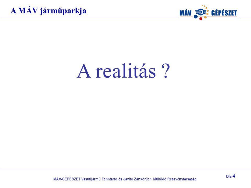 A MÁV járműparkja A realitás 4