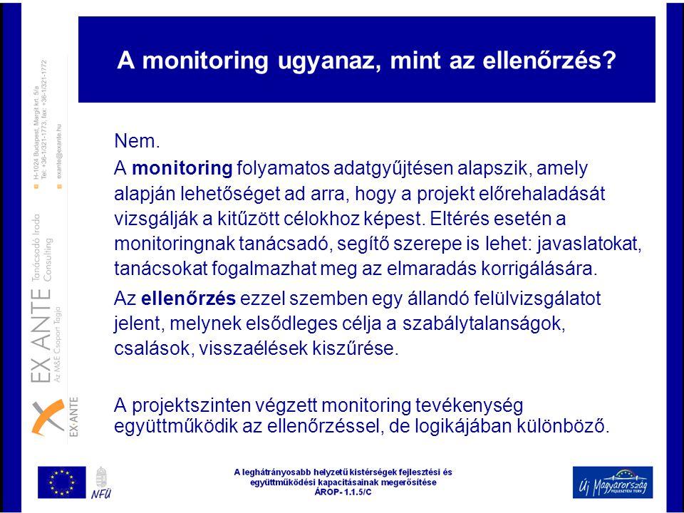 A monitoring ugyanaz, mint az ellenőrzés