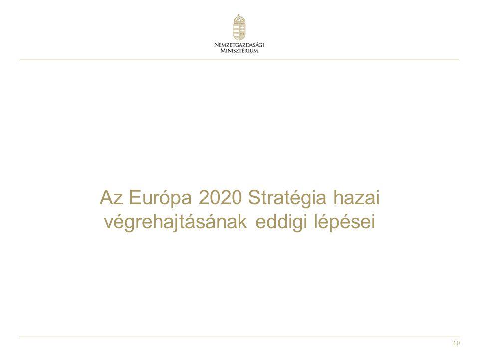 Az Európa 2020 Stratégia hazai végrehajtásának eddigi lépései