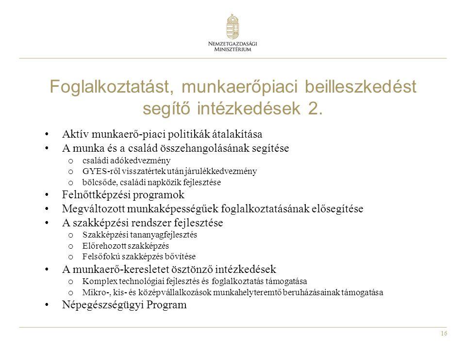 Foglalkoztatást, munkaerőpiaci beilleszkedést segítő intézkedések 2.
