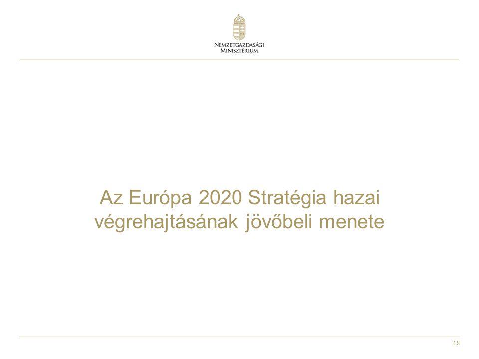 Az Európa 2020 Stratégia hazai végrehajtásának jövőbeli menete