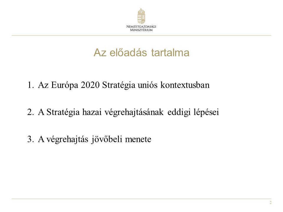 Az előadás tartalma Az Európa 2020 Stratégia uniós kontextusban
