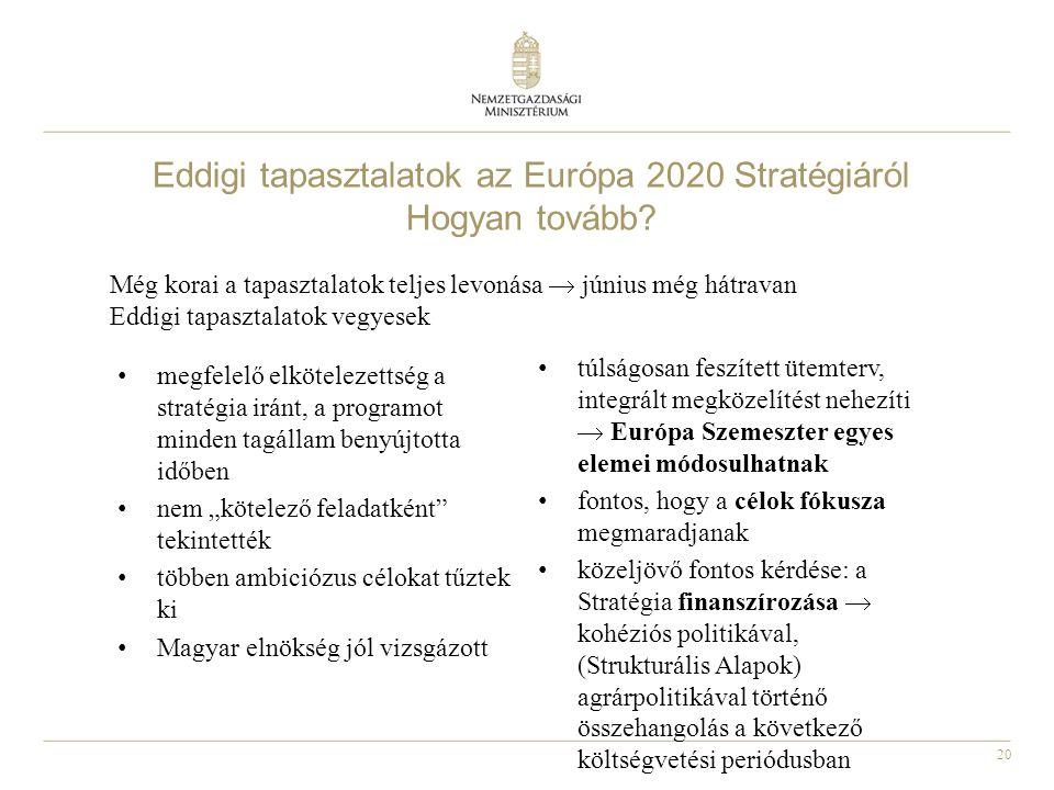 Eddigi tapasztalatok az Európa 2020 Stratégiáról Hogyan tovább