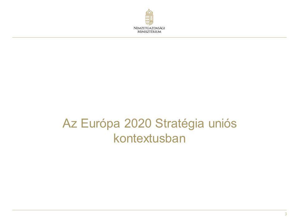 Az Európa 2020 Stratégia uniós kontextusban