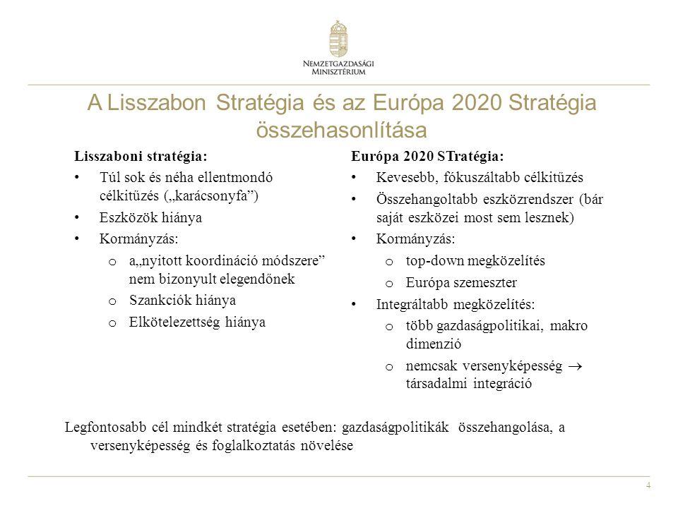 A Lisszabon Stratégia és az Európa 2020 Stratégia összehasonlítása
