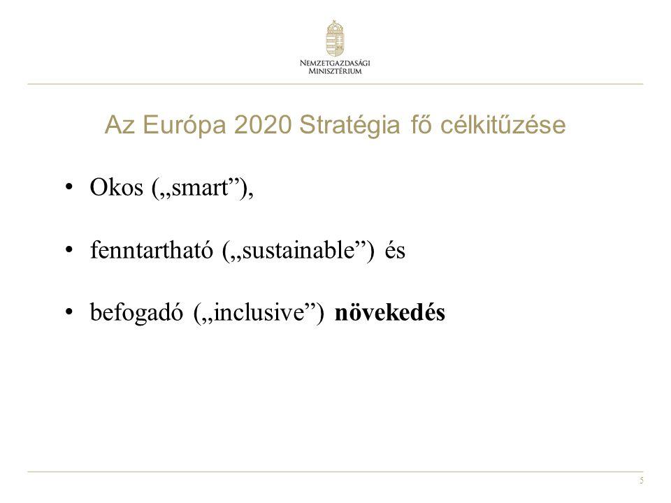 Az Európa 2020 Stratégia fő célkitűzése