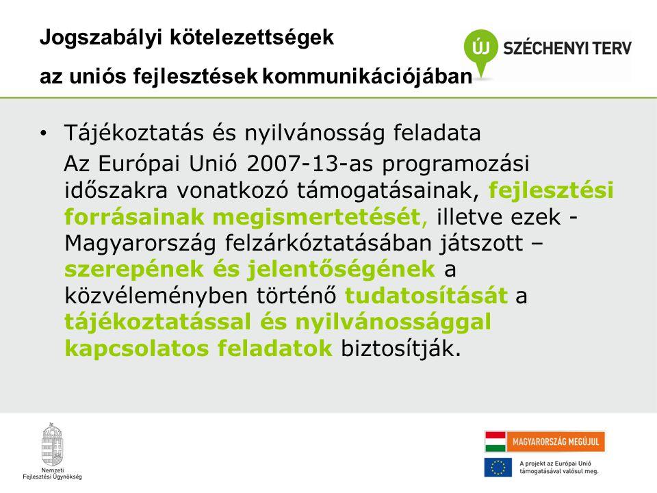 Jogszabályi kötelezettségek az uniós fejlesztések kommunikációjában