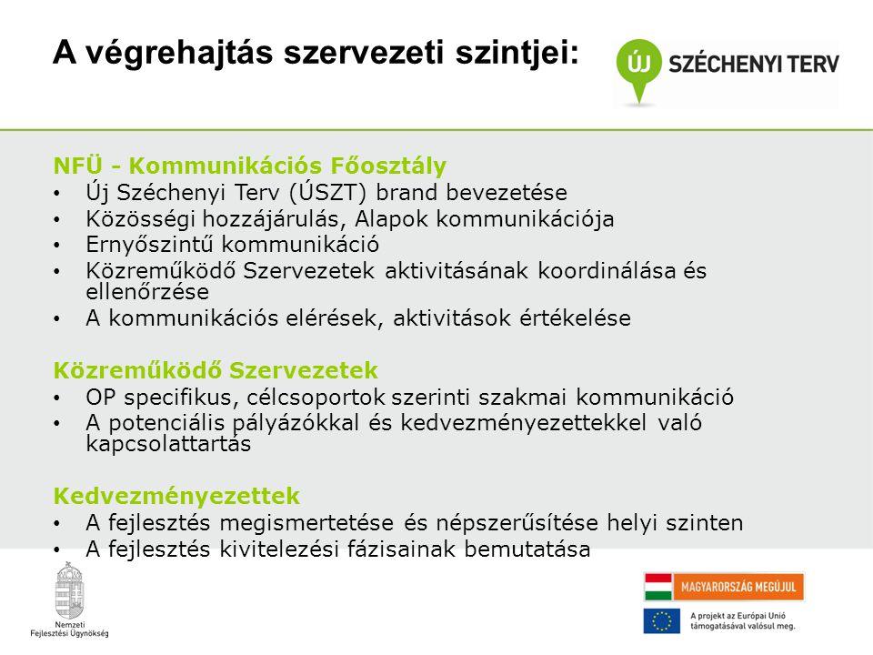 A végrehajtás szervezeti szintjei: