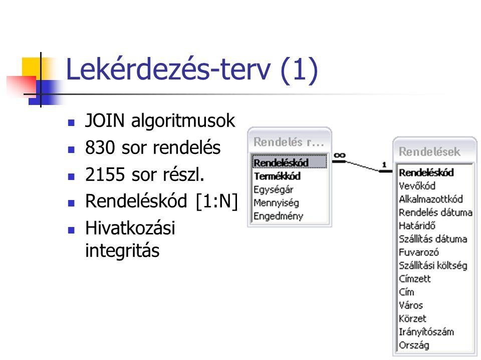 Lekérdezés-terv (1) JOIN algoritmusok 830 sor rendelés 2155 sor részl.