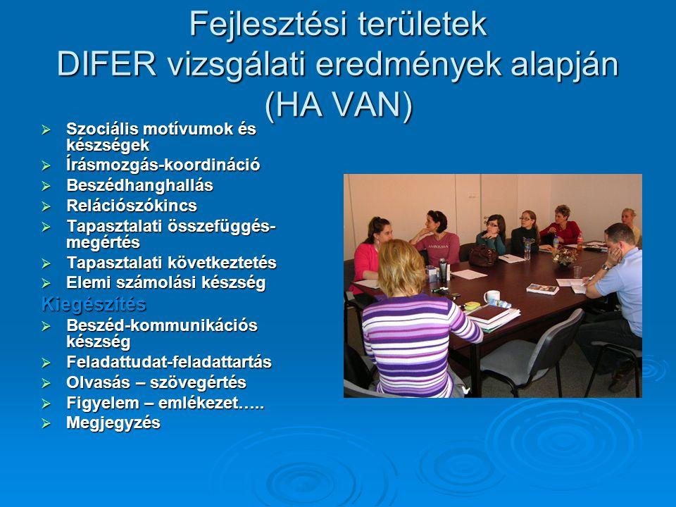 Fejlesztési területek DIFER vizsgálati eredmények alapján (HA VAN)